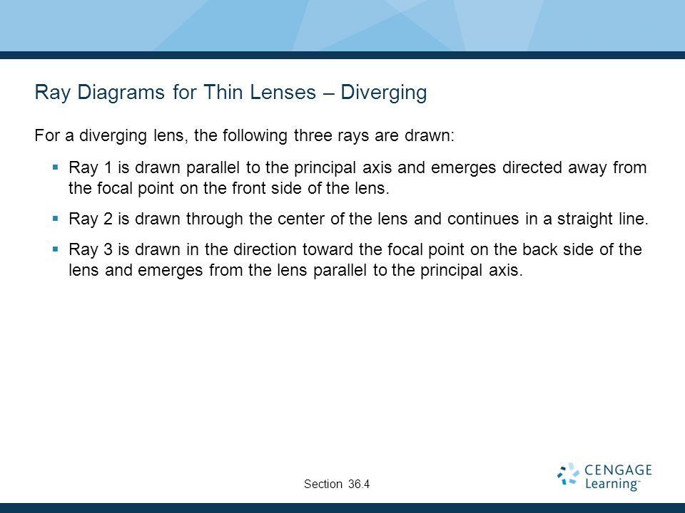 Ray Diagrams for Thin Lenses – Diverging