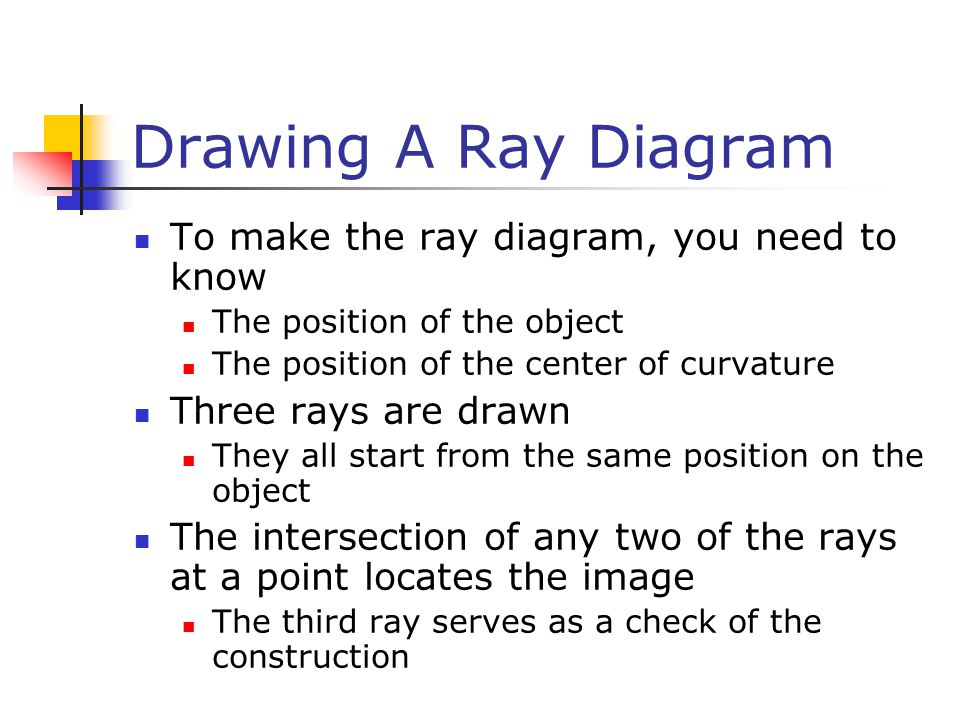 Drawing A Ray Diagram To make the ray diagram, you need to know
