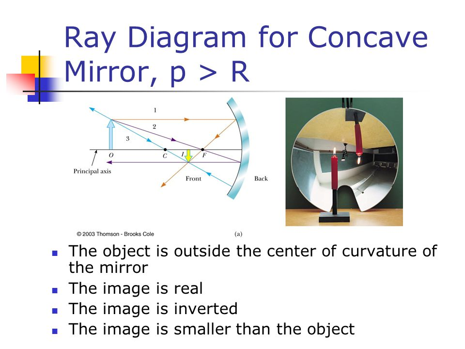 Chapter 23 mirrors and lenses ppt video online download for Concave mirror