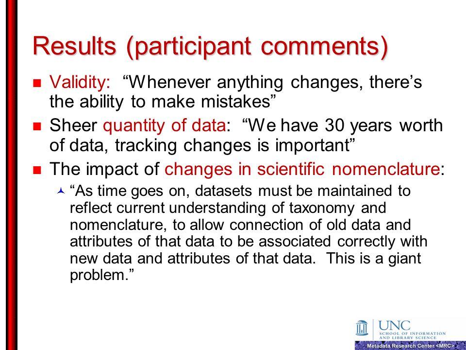 Results (participant comments)