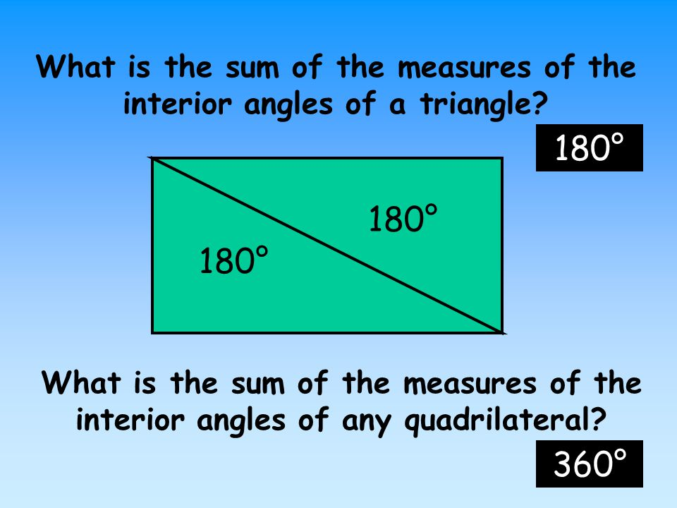What Is An Interior Angle Of A Polygon Internal Angles Of Regular Polygons Pictures To Pin On