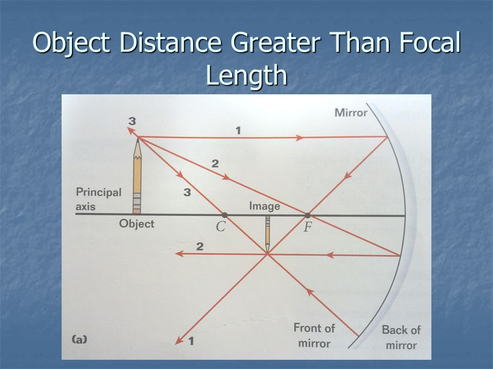 Object Distance Greater Than Focal Length