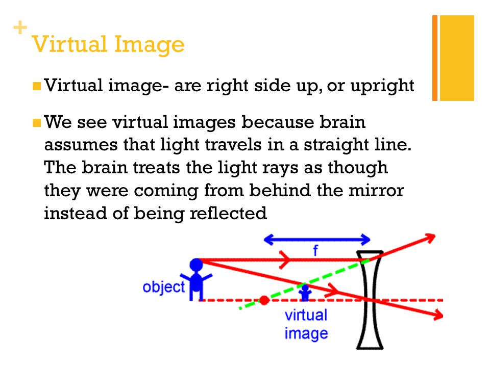Virtual Image Virtual image- are right side up, or upright