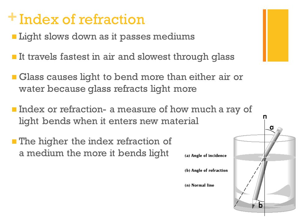 Index of refraction Light slows down as it passes mediums