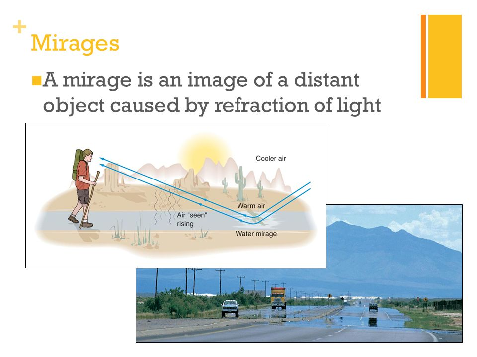 Mirages A mirage is an image of a distant object caused by refraction of light