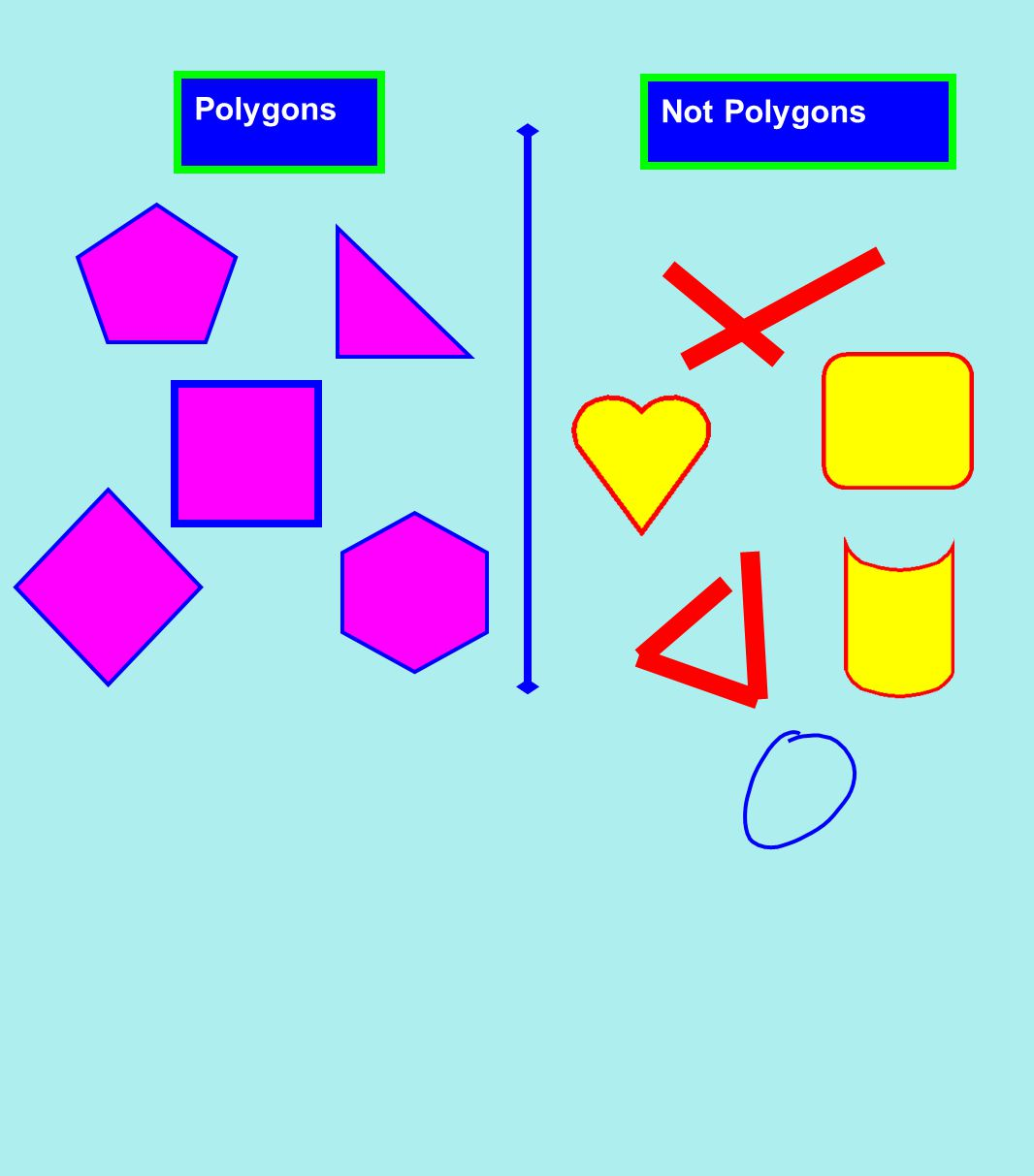 Polygons Not Polygons
