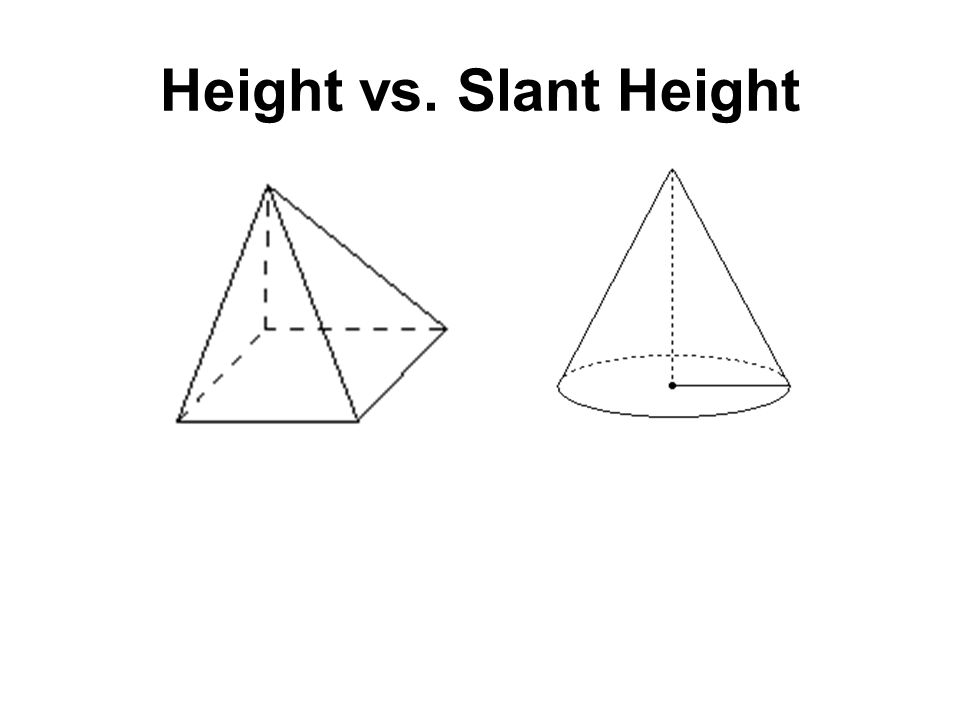 how to find slant height