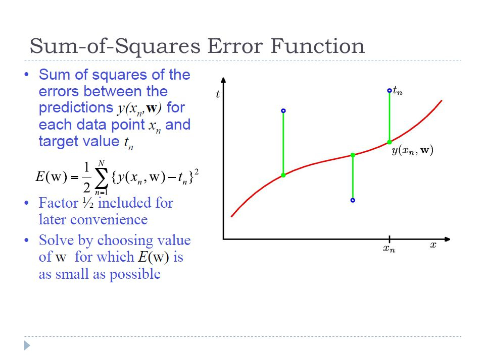 how to make a sum of squares function