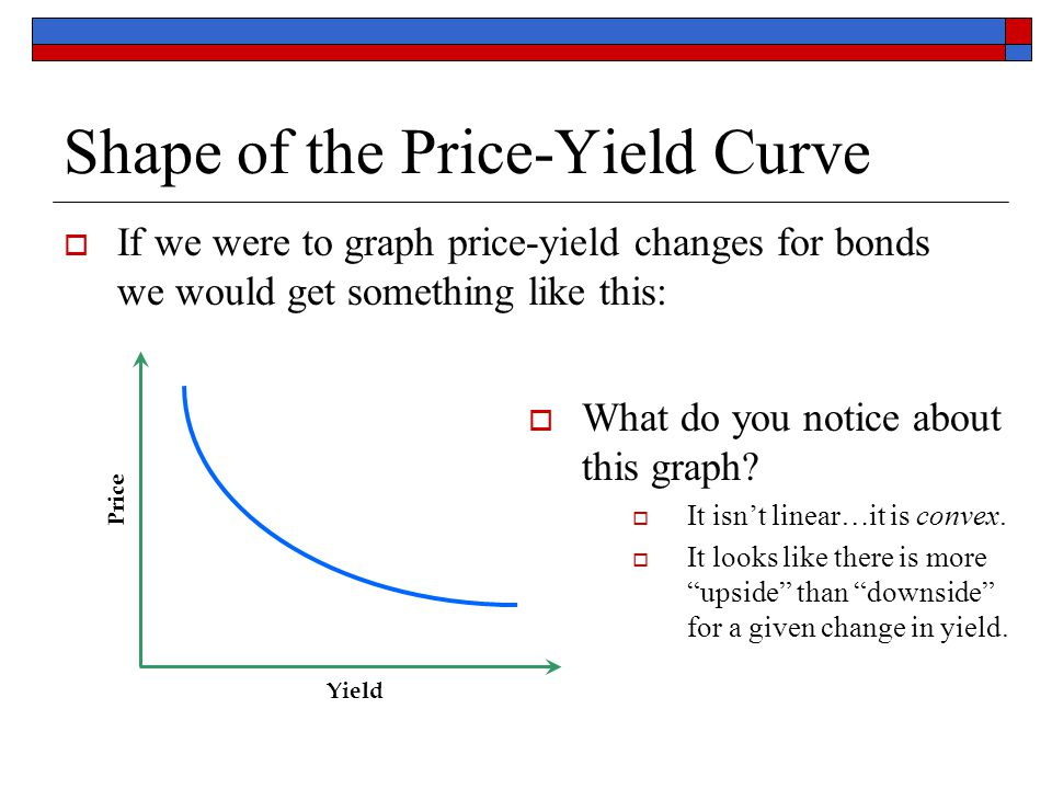 bond and yield curve