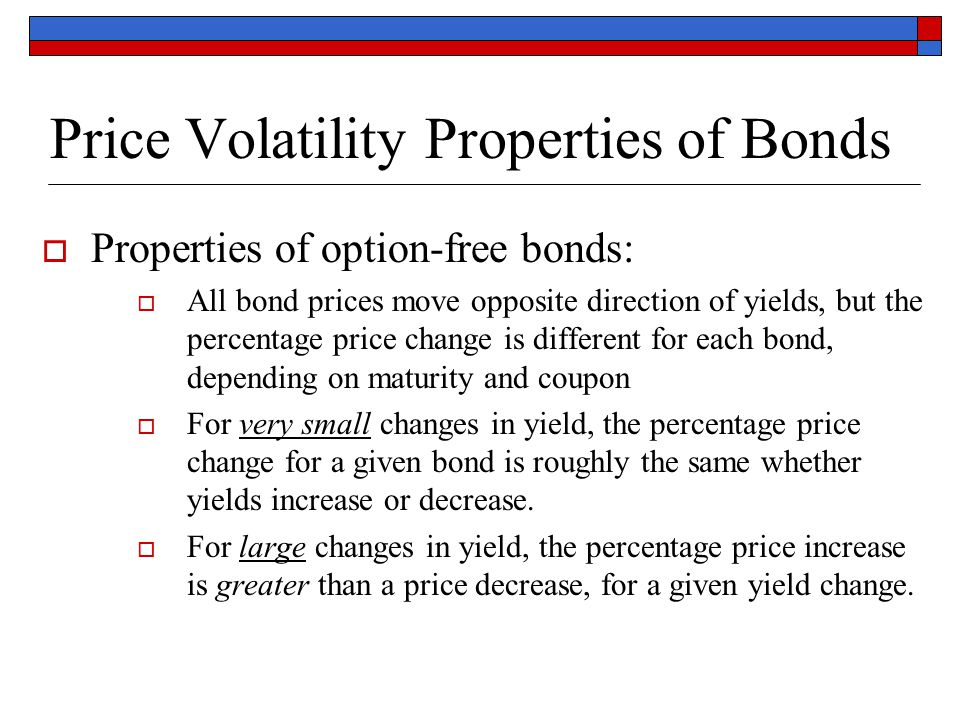 Implied volatility general properties