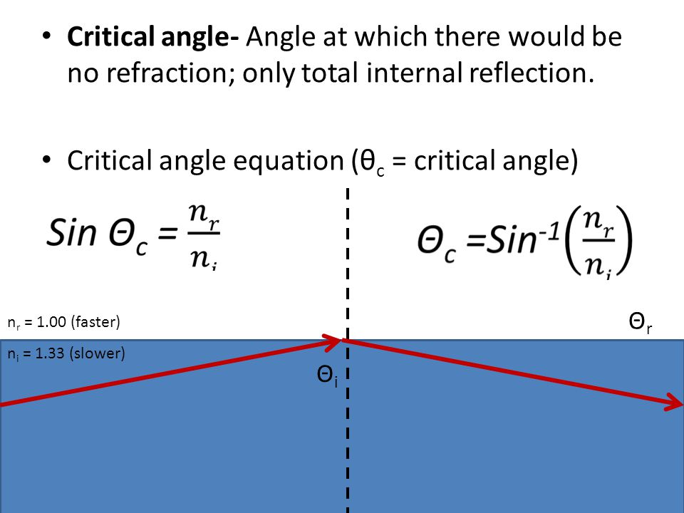 how to solve critical angle problems