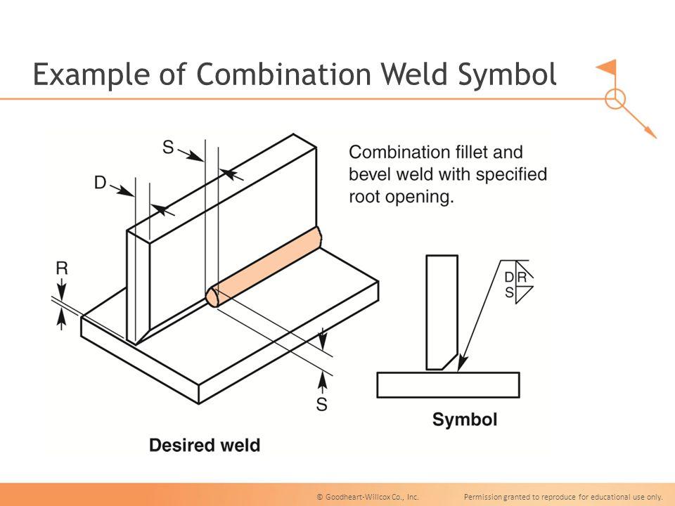 Welding Symbols Fillet
