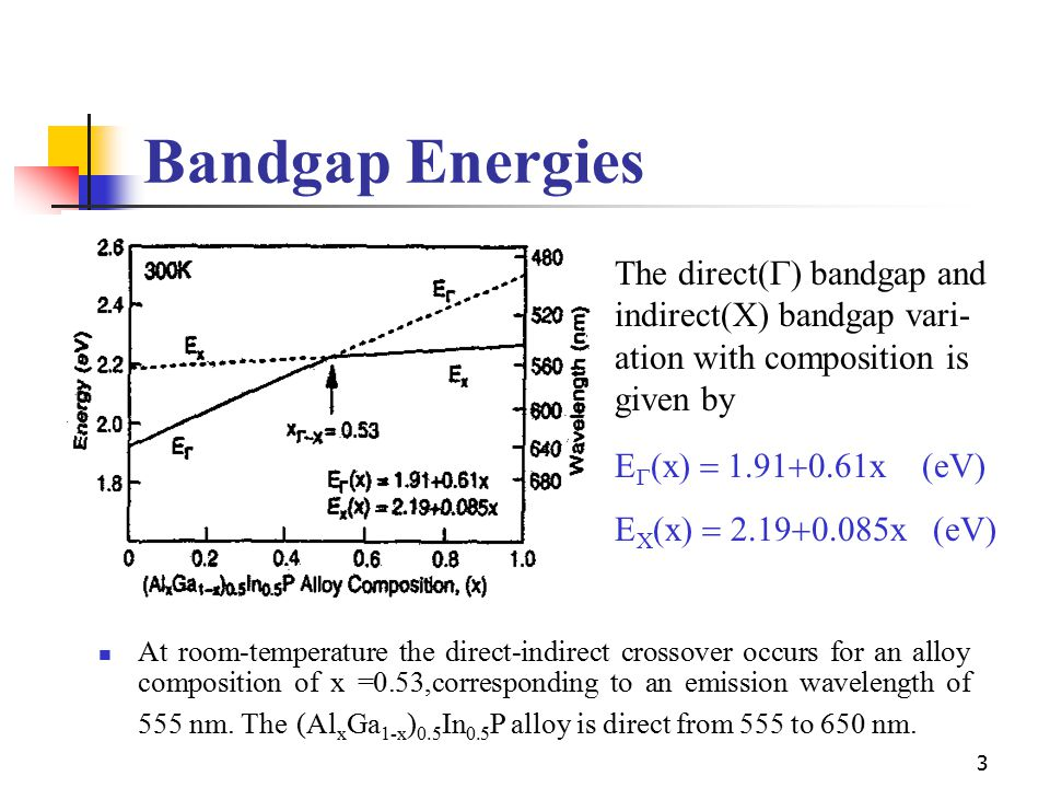 Bandgap Energies The direct() bandgap and indirect(X) bandgap vari-ation with composition is given by.