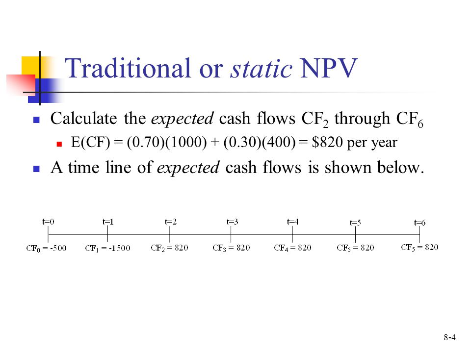 Traditional or static NPV