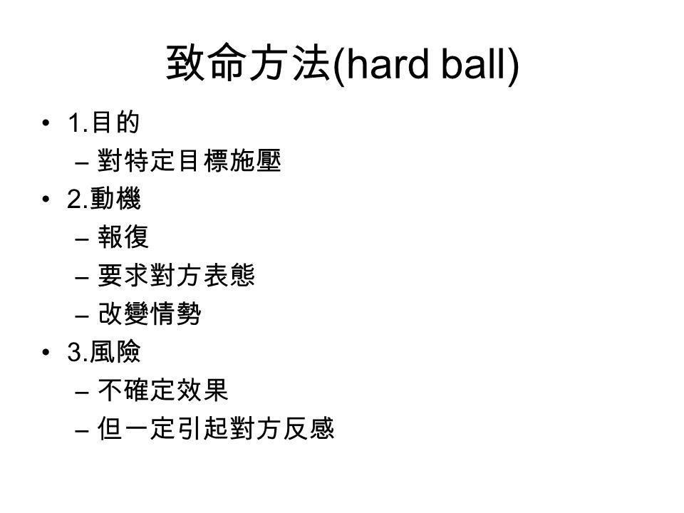 致命方法(hard ball) 1.目的 對特定目標施壓 2.動機 報復 要求對方表態 改變情勢 3.風險 不確定效果 但一定引起對方反感