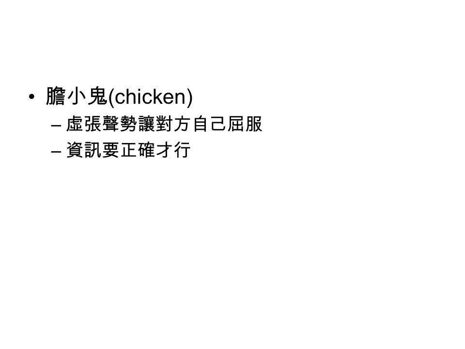 膽小鬼(chicken) 虛張聲勢讓對方自己屈服 資訊要正確才行