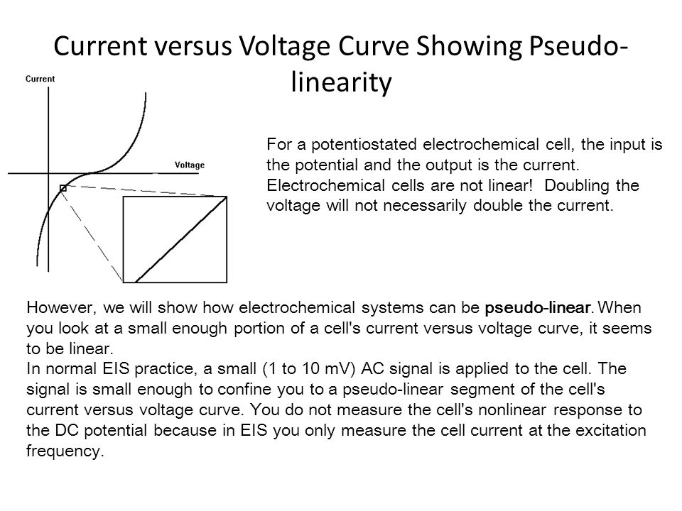 Current versus Voltage Curve Showing Pseudo-linearity