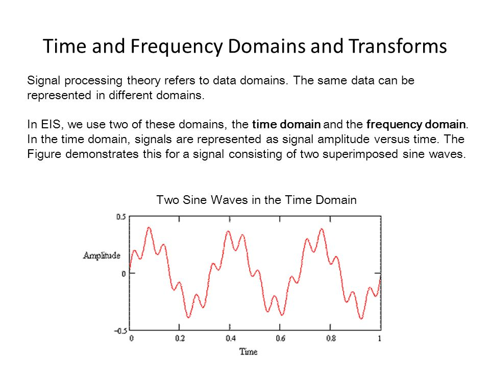 Time and Frequency Domains and Transforms