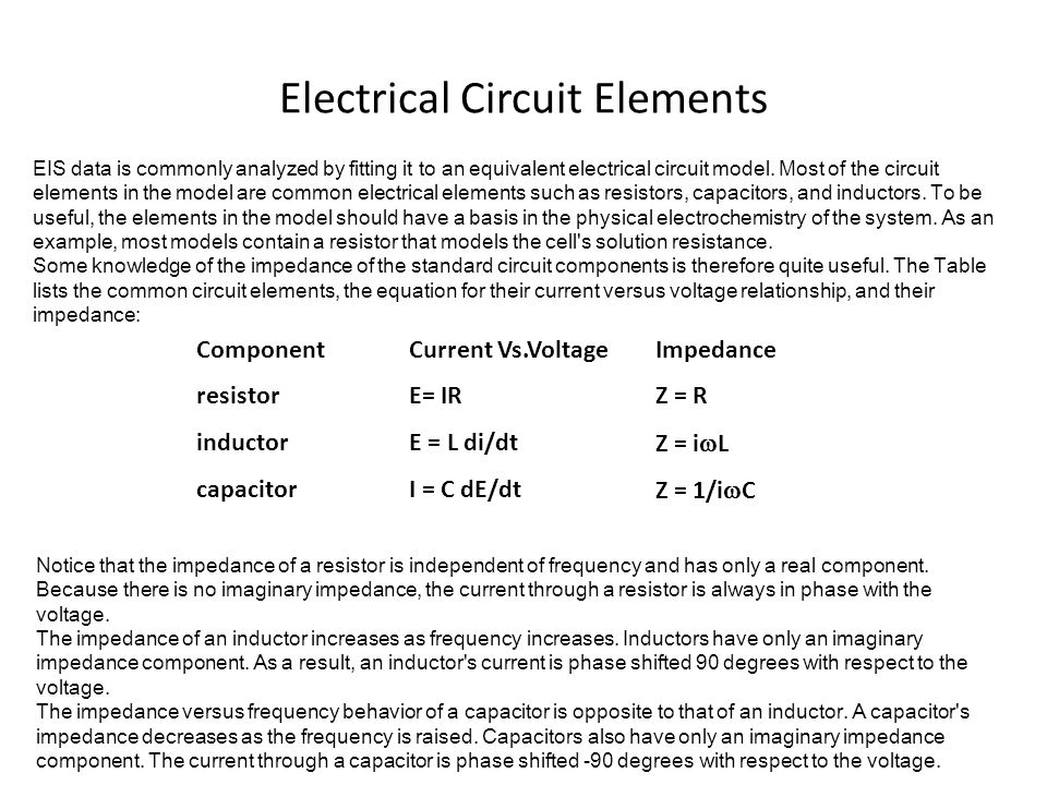Electrical Circuit Elements