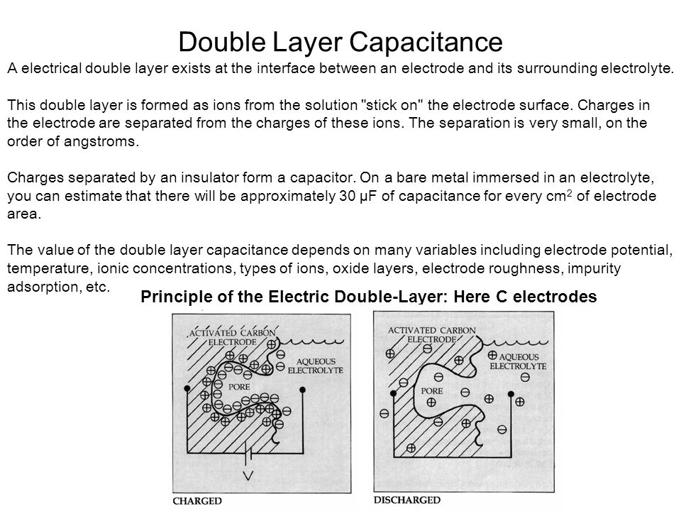 Double Layer Capacitance