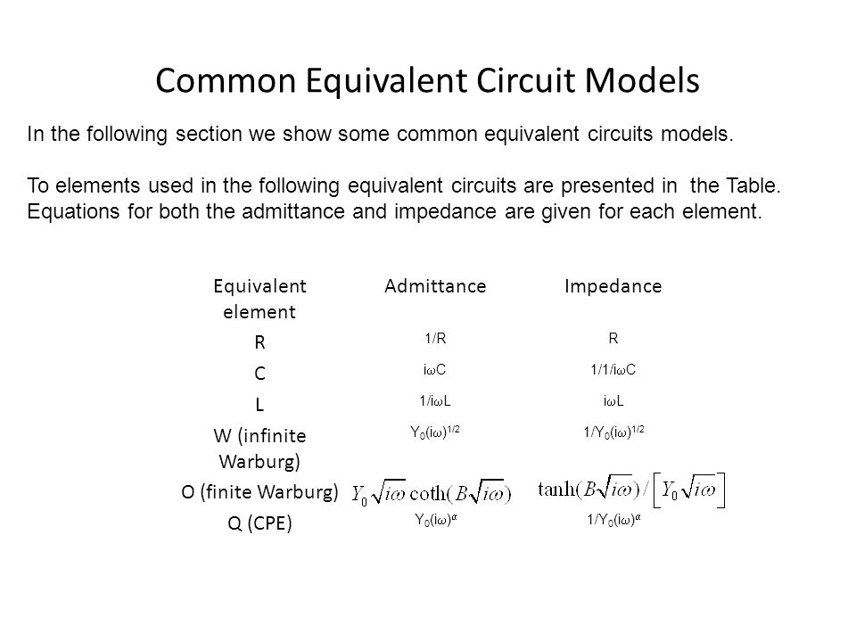 Common Equivalent Circuit Models