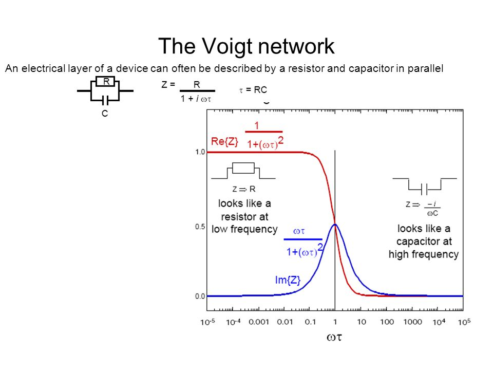 The Voigt network An electrical layer of a device can often be described by a resistor and capacitor in parallel.