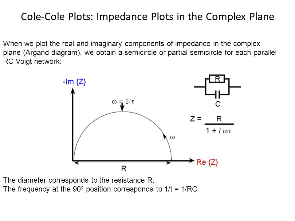Cole-Cole Plots: Impedance Plots in the Complex Plane