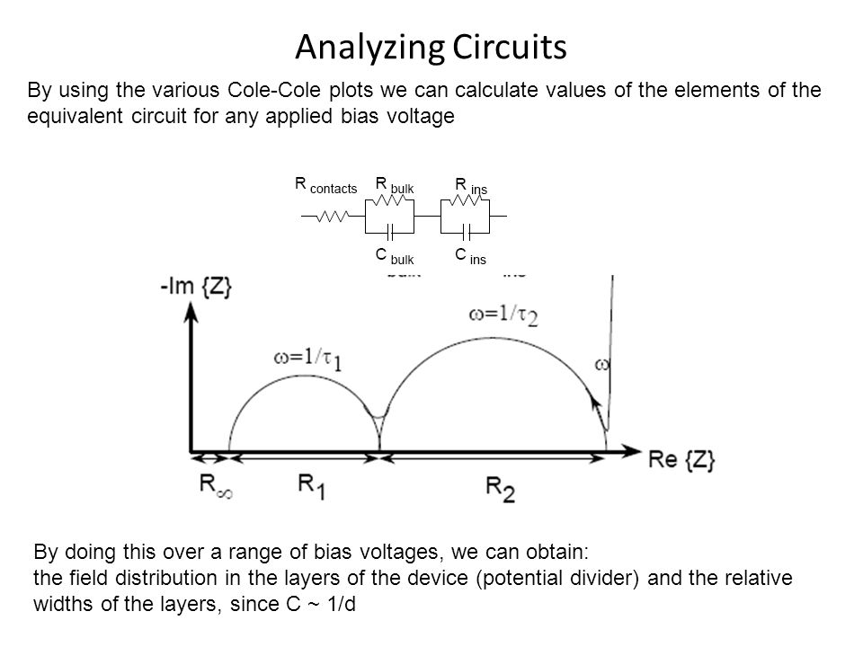 Analyzing Circuits