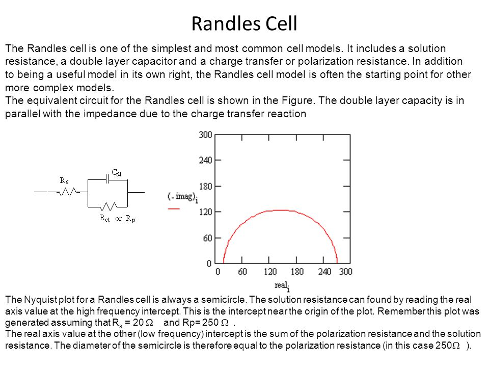 Randles Cell
