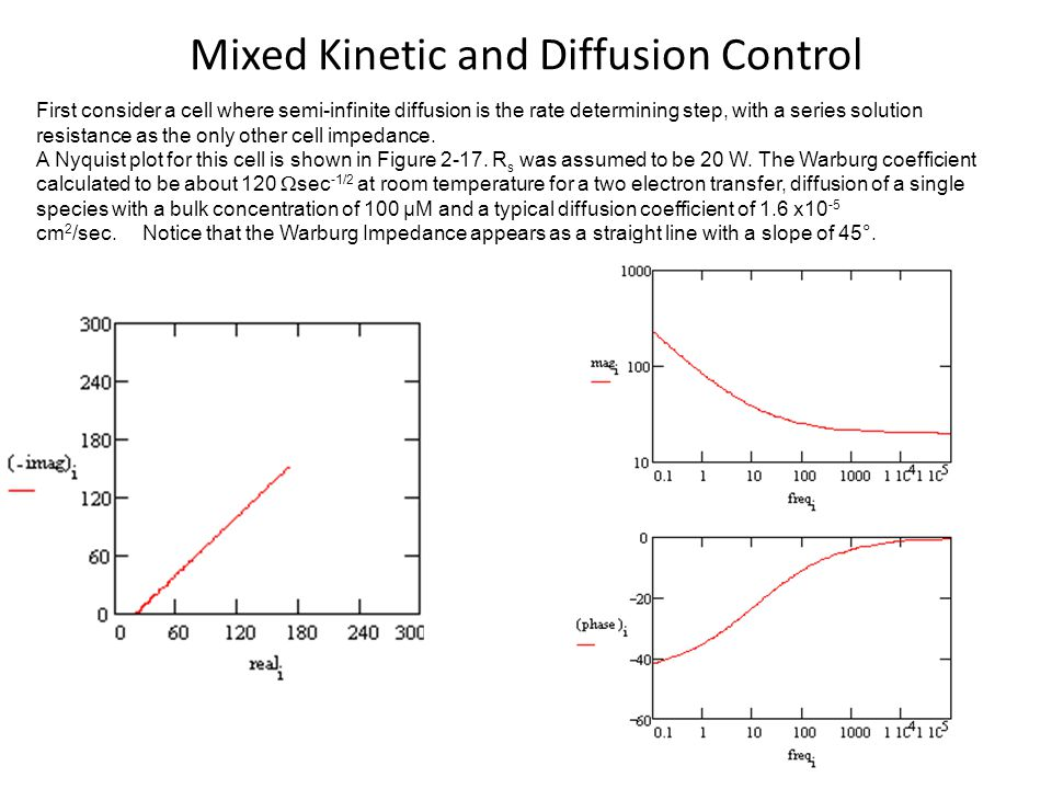 Mixed Kinetic and Diffusion Control