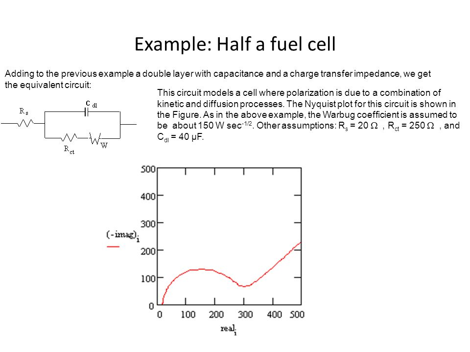 Example: Half a fuel cell
