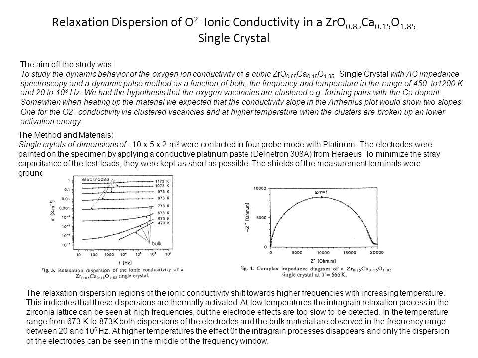 Relaxation Dispersion of O2- Ionic Conductivity in a ZrO0. 85Ca0. 15O1