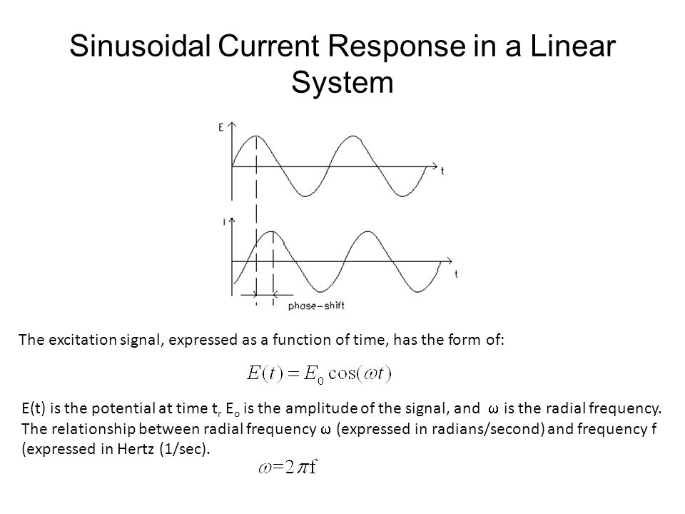 Sinusoidal Current Response in a Linear System