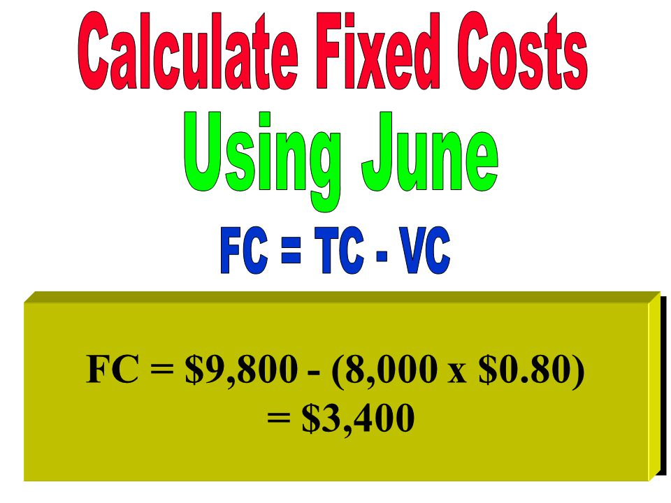 Figuring fixed costs