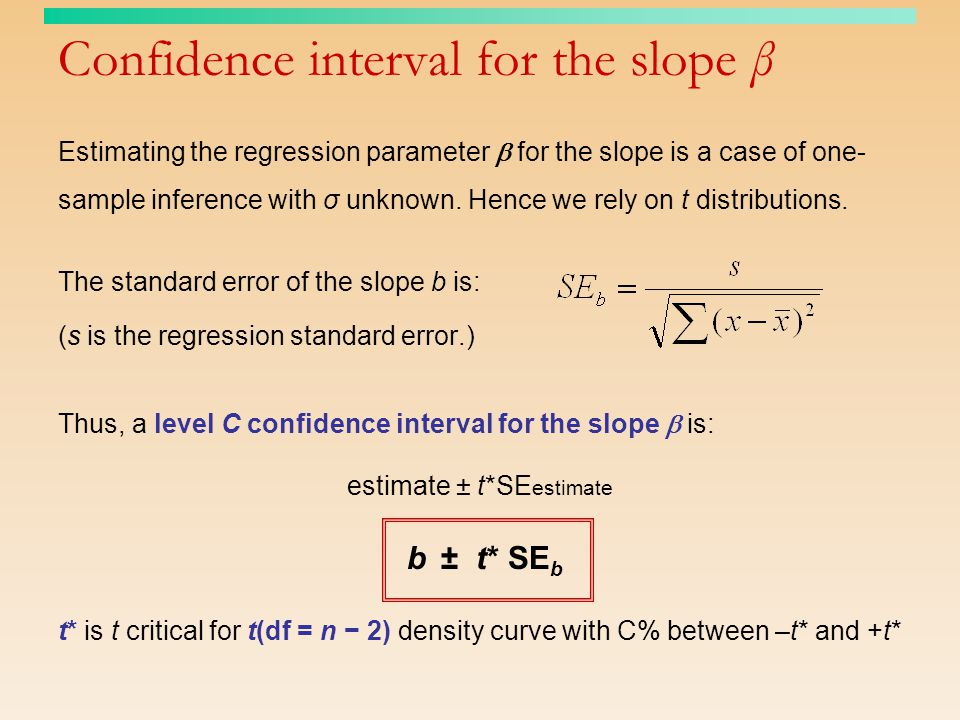 Confidence interval for the slope β