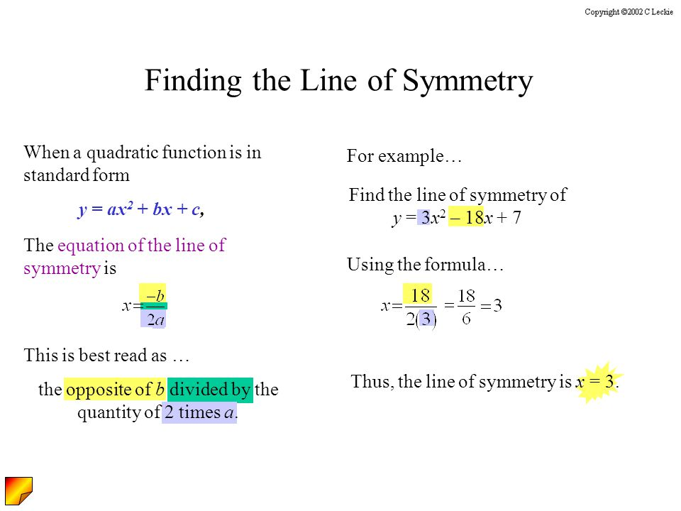 Finding the Line of Symmetry