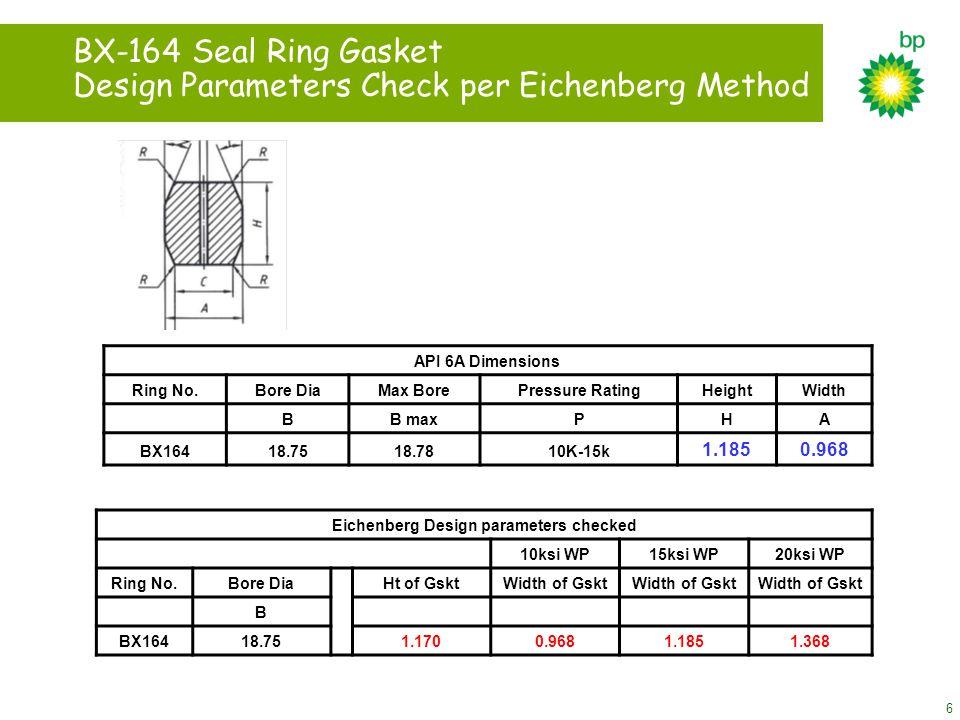 Api 20k flange design task group api sc6 task group ppt for Table 7 1 design parameters