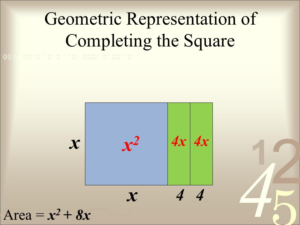 Geometric Representation of Completing the Square