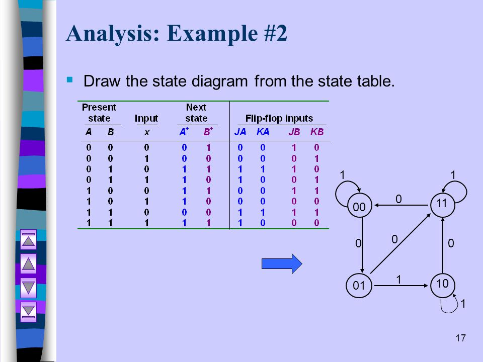 how to draw a wiring diagram sequential logic design with flip-flops - ppt video online ... #11