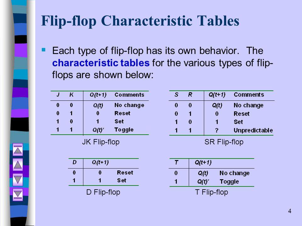 sequential logic design with flip-flops