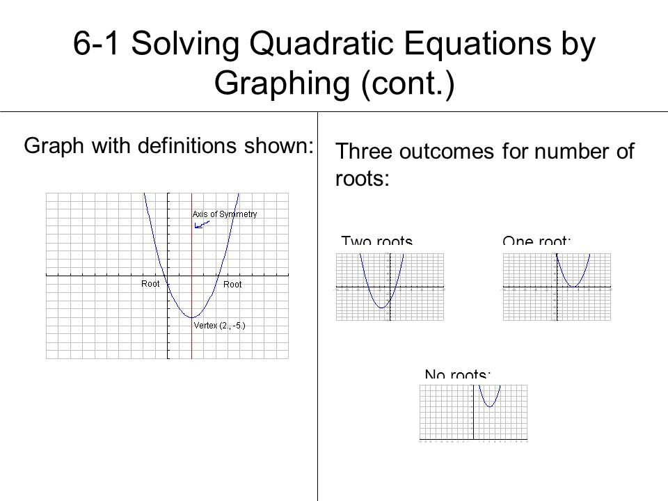 Solving Quadratic Equations By Graphing Worksheet Delibertad – Solve Quadratic Equations by Factoring Worksheet