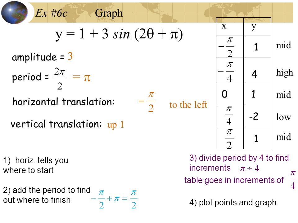 polymat how to change the increments of the table
