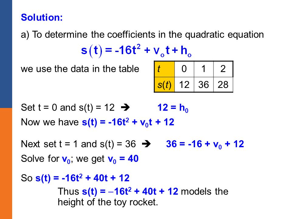 How to find a quadratic equation from table of values for Find a table