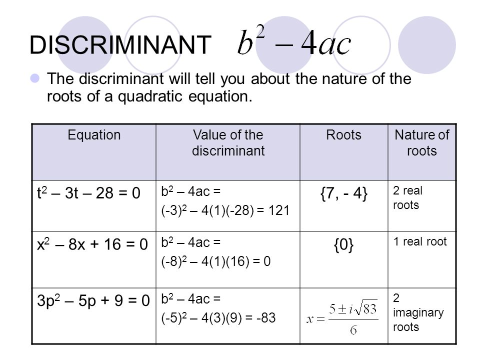 What Is The Discriminant Of The Quadratic Equation Jennarocca – The Quadratic Formula and the Discriminant Worksheet