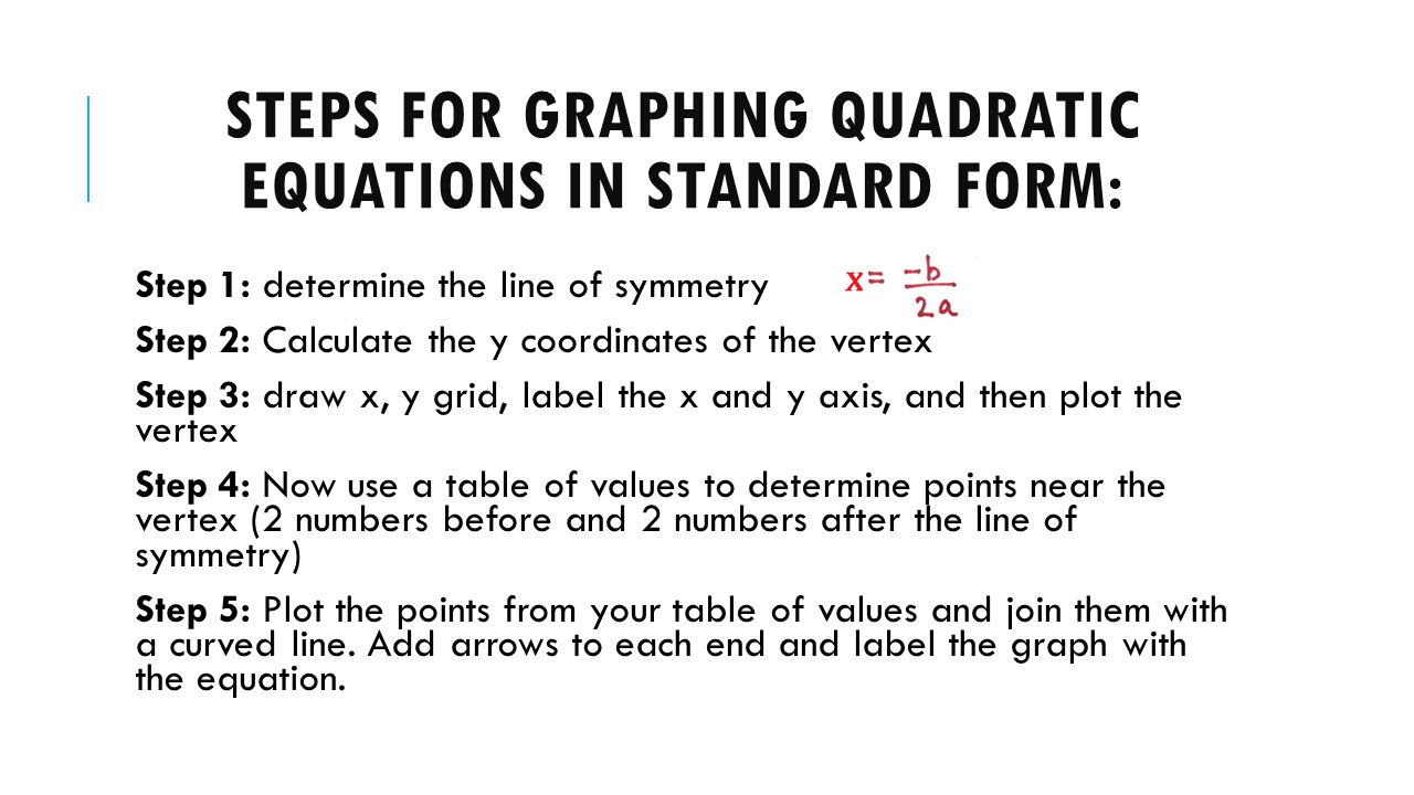 Steps for graphing quadratic equations in standard form: on