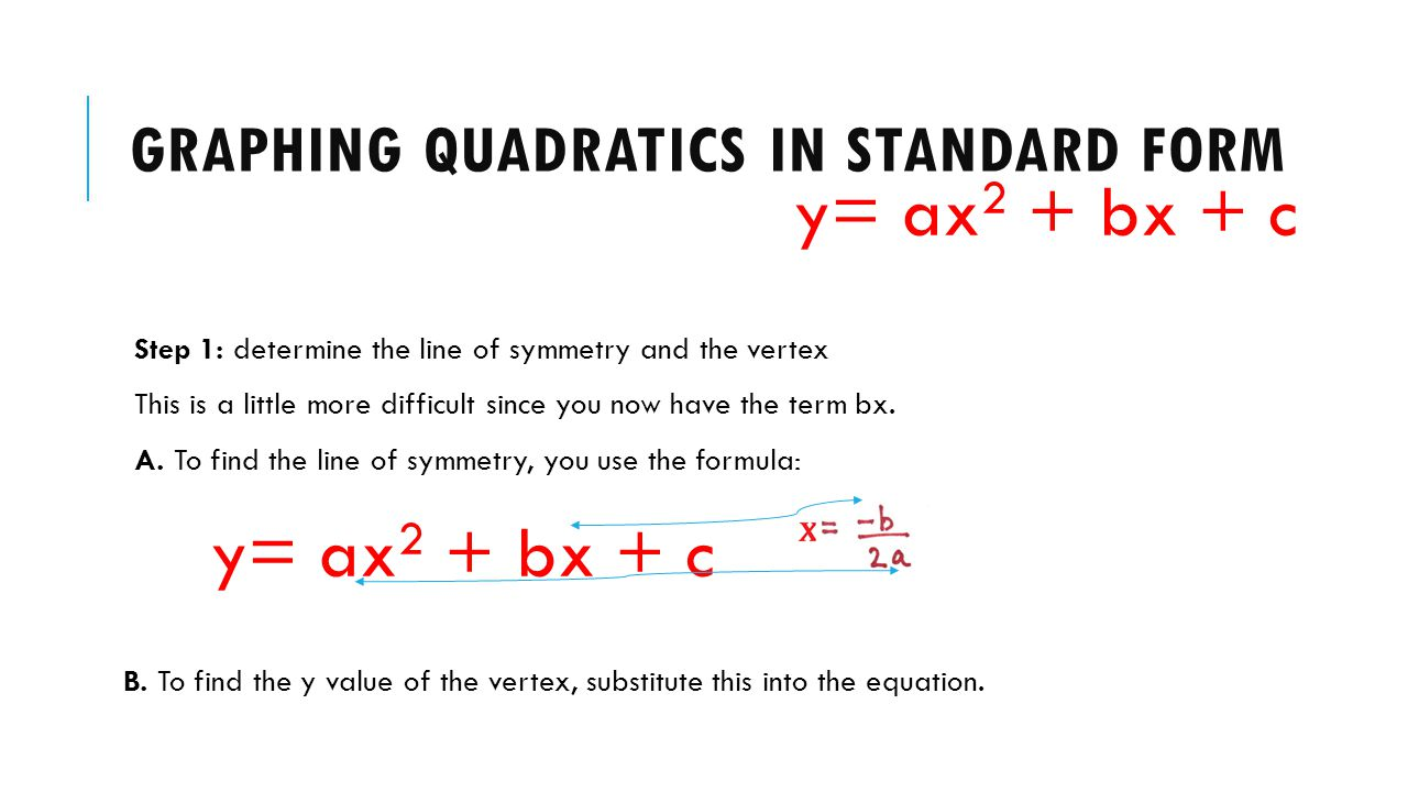Quadtratic relations standard form ppt download graphing quadratics in standard form falaconquin