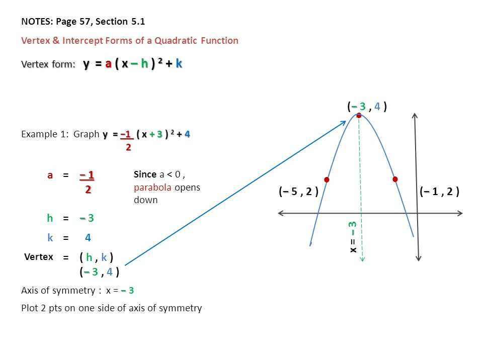 Algebra 2 Chapter 5 Notes Quadratic Functions. - ppt download