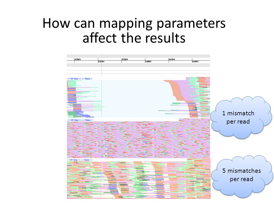 How can mapping parameters