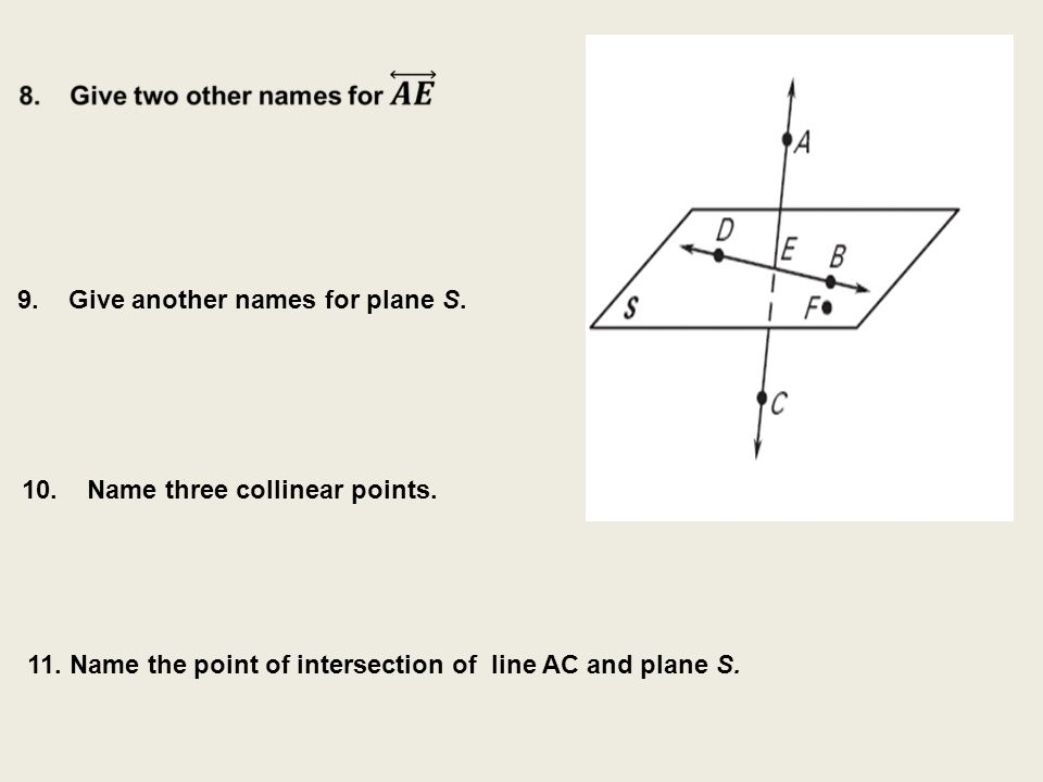 Geometry Definitions POINTS, LINES, and PLANES - ppt video ... Three Collinear Points