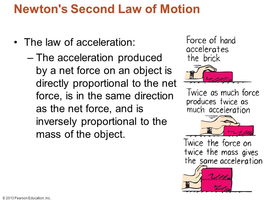 investigatory newton s laws of motion and Newton's laws of motion with real life examples 1 by ilkka cheema 2 newton's 1st law the first law of motion sates that an object will not change its speed or direction unless an unbalanced fo.